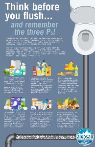 ALCOSAN's Think before you Flush Infographic